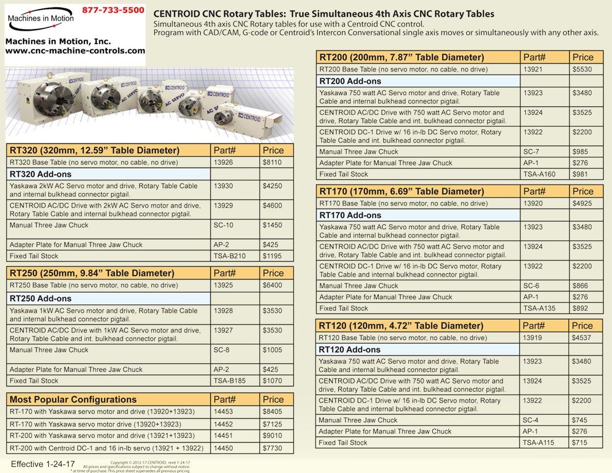Rotary Tables Pricing
